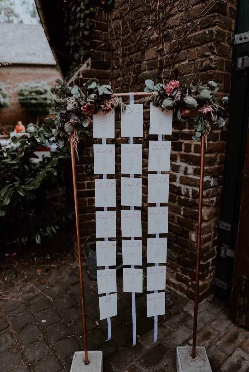 Hochzeit in Kupfer, Sitzplan Kupferrohre
