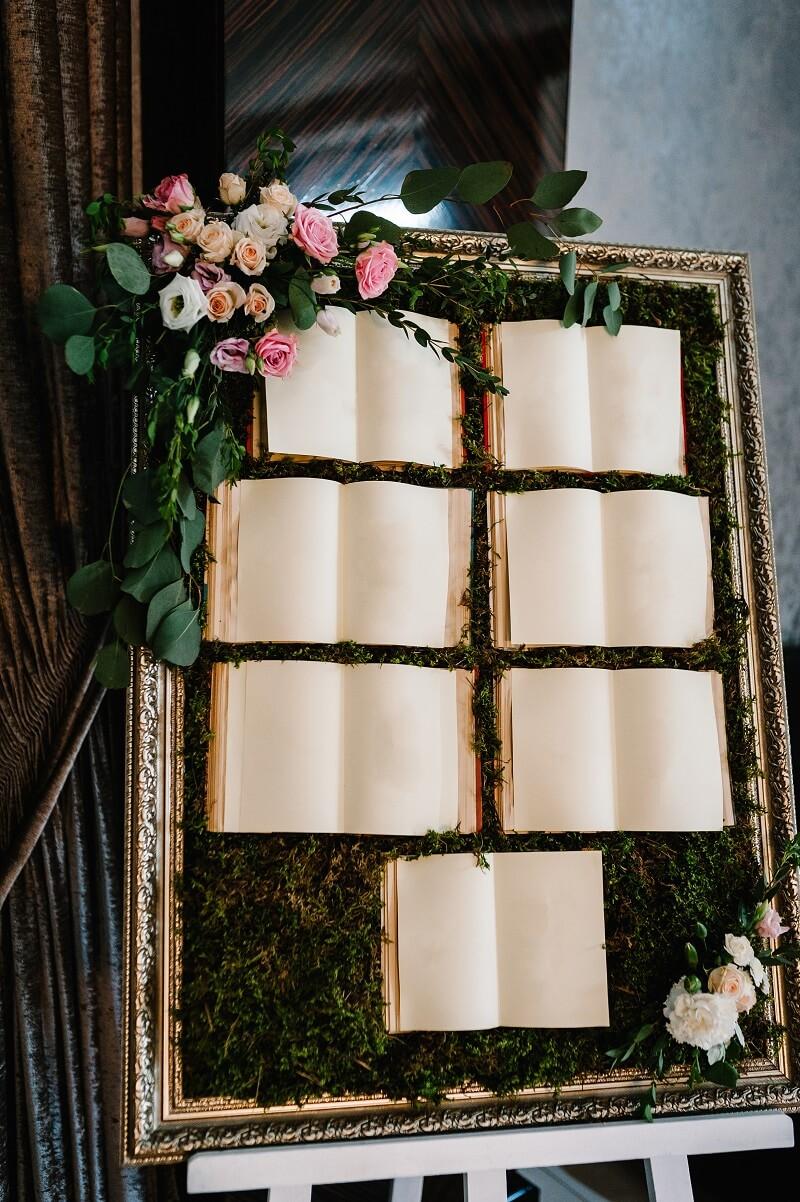 Sitzplan originell Hochzeit